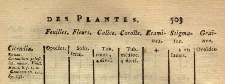 The-protologue-of-the-generic-name-Cicendia-Adanson-1763